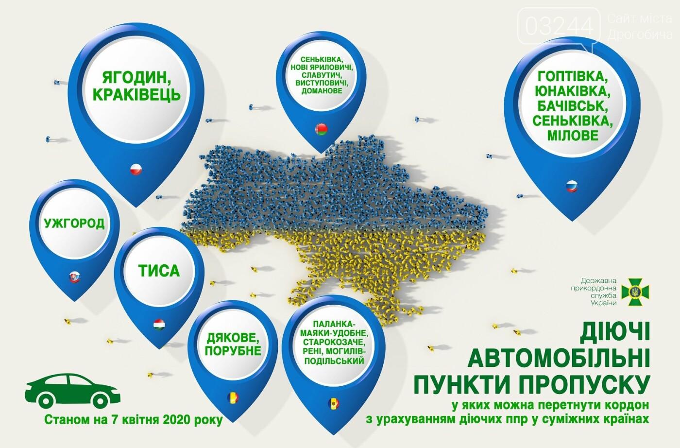 Карта пунктів пропуску на кордоні