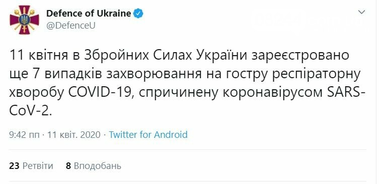 Twitter Міністерства Оборони
