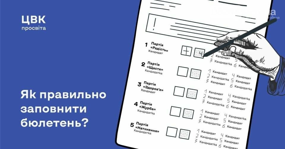 ЦВК детально пояснила правила заповнення бюлетенів на місцевих виборах, фото-1