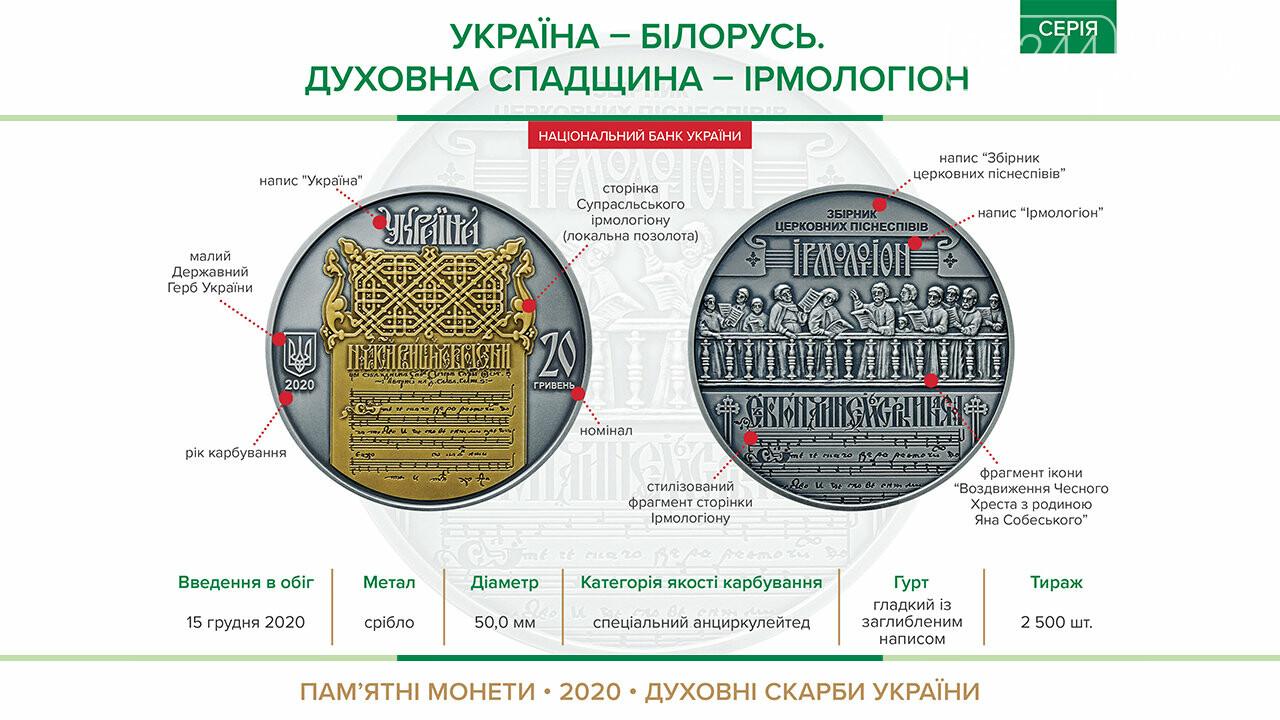 В Україні з'явилась пам'ятна монета номіналом 20 гривень, фото-1