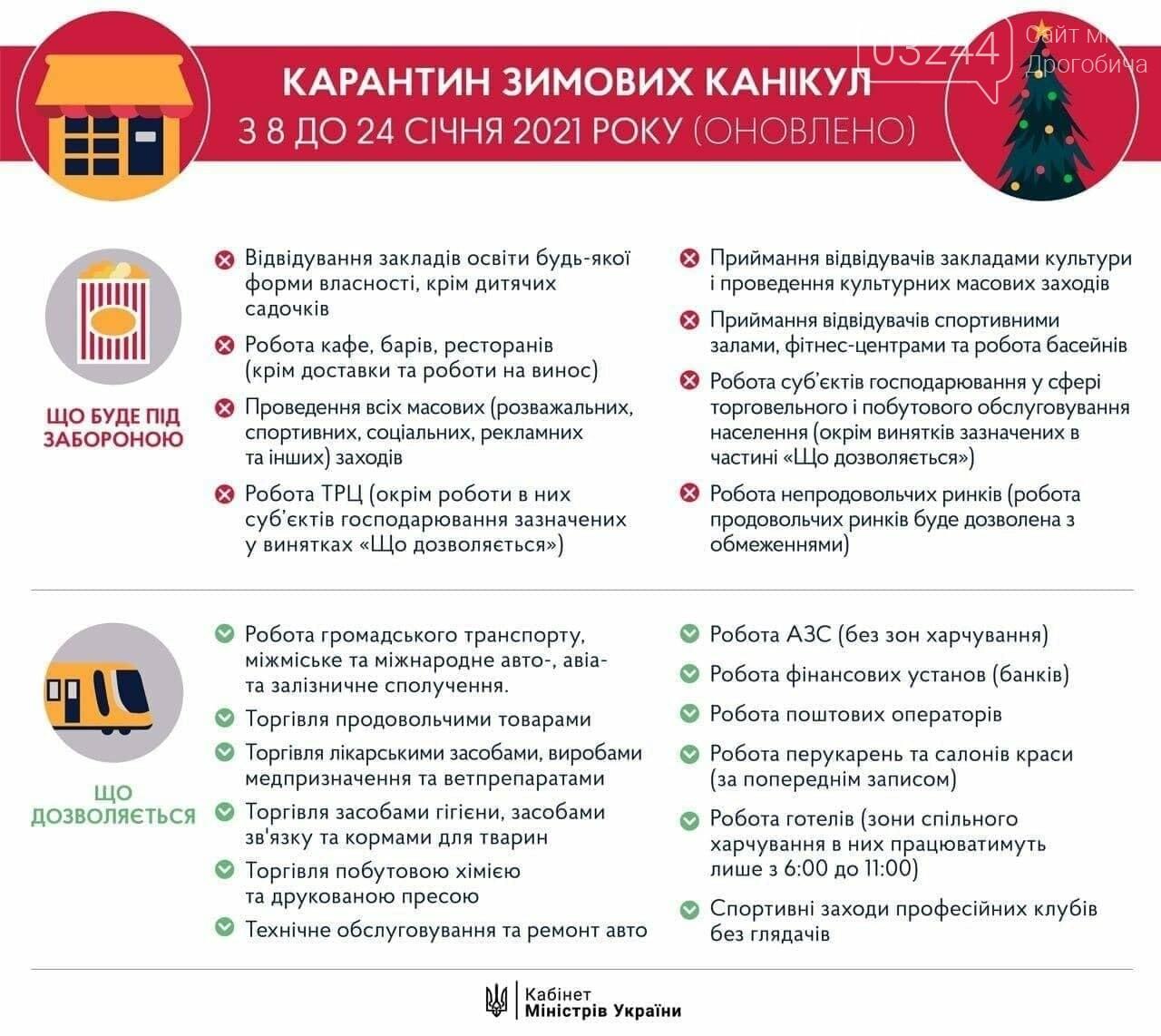 В Україні з 8 січня починає діяти жорсткий карантин, фото-1