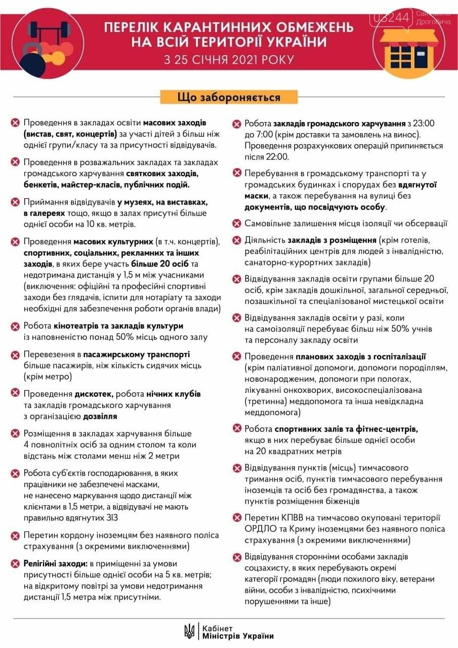 Україна після виходу з локдауну повертається в карантин: перелік офіційних обмежень та заборон від 25 січня , фото-1
