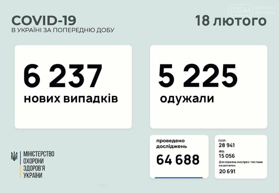В Україні різко зросла кількість нових випадків COVID-19, фото-1