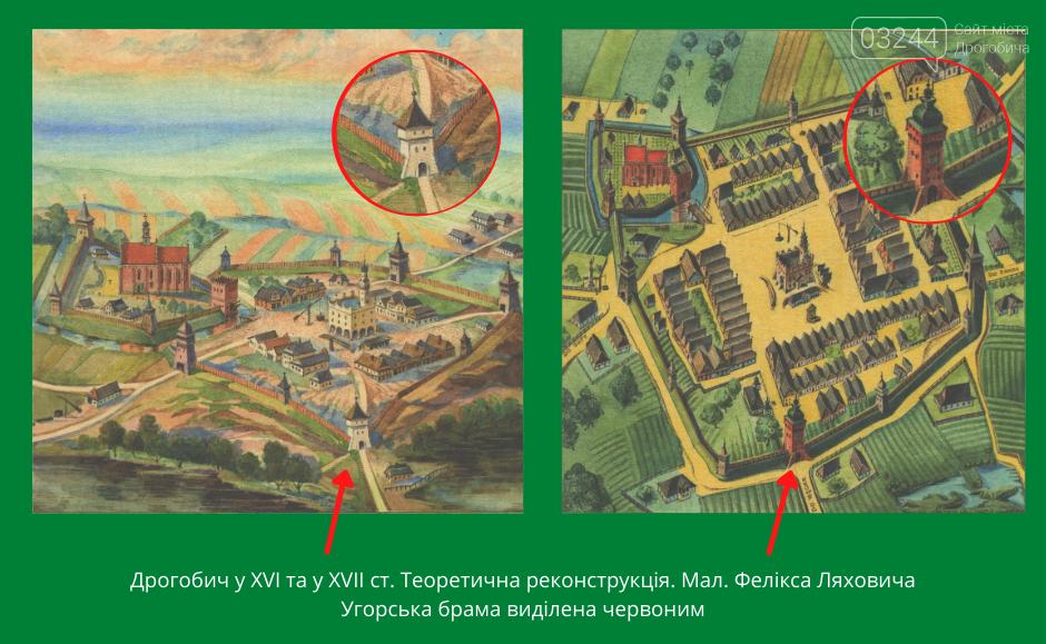Дрогобич: 6 цікавих фактів про вулицю Трускавецьку, фото-1