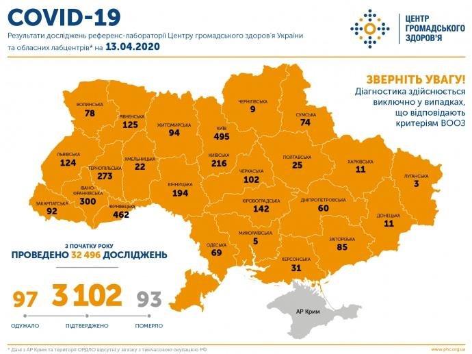 Дані на коронавірус по Україні
